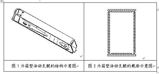支腿的结构示意图,图2为箱型活动支腿的横截面示意图